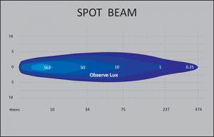 SL3970-BeamPattern